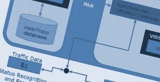 OVID - Kalibration der Verkehrsnachfrage mit mobiTopp